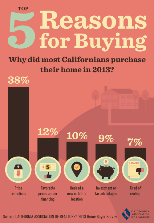 top_5_reasons_for_buying[1]